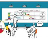 Gestion de projet tout savoir : gérer un projet
